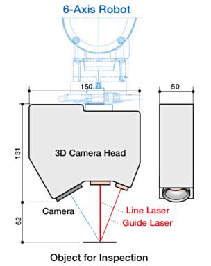 3D_camera_dimension