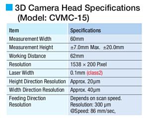 3D_camera_spec