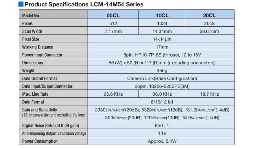 LC_Mini_spec
