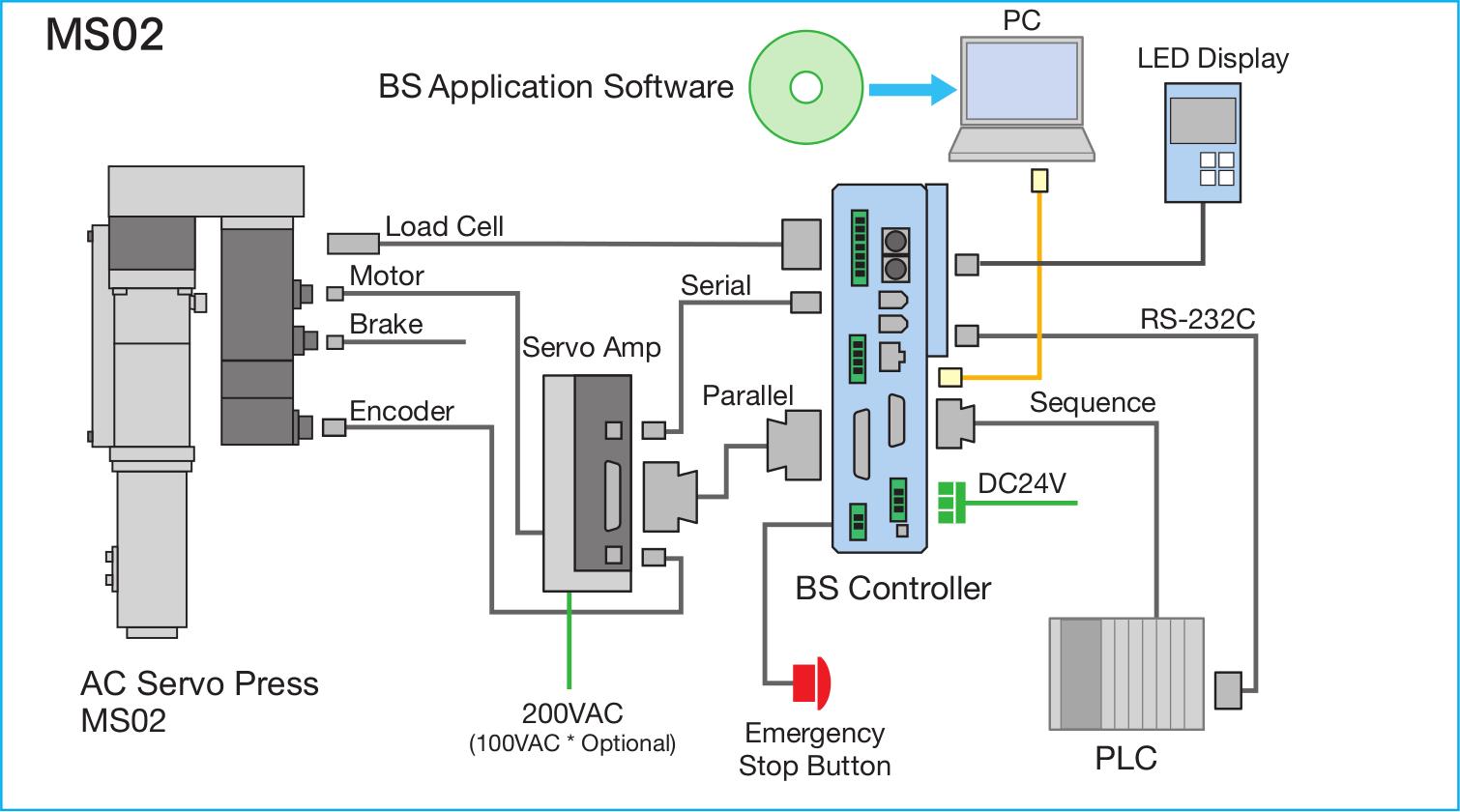 servopress_system_config_MS02-100B_E