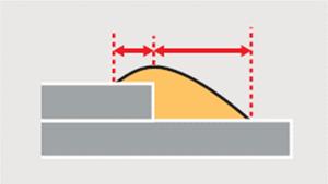 上板脚長、下板脚長_検査項目_溶接検査システム