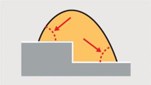 止端角度(上板、下板)_検査項目_溶接検査システム