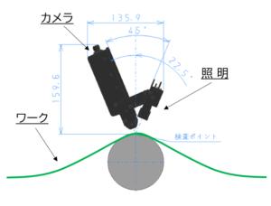 省スペースで設置可能_二次電池寸法検査システム_接写型ラインカメラ