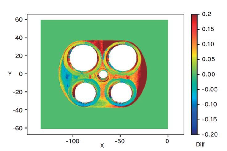 形状差分を視覚化_容積計測システム_POLASTAR
