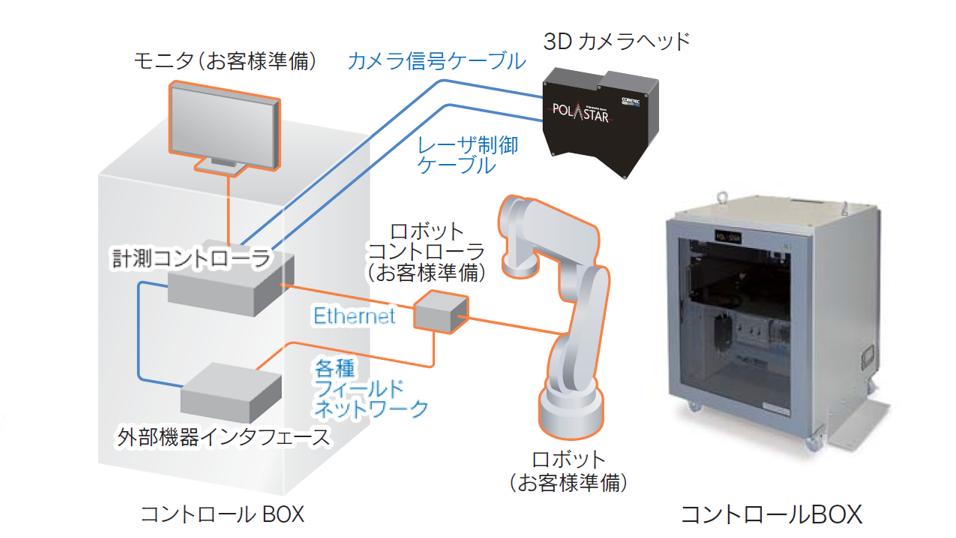 コンパクトタイプ_コントロールボックス構成_POLASTAR
