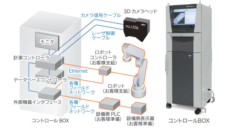 標準タイプ_コントロールボックス構成_POLASTAR