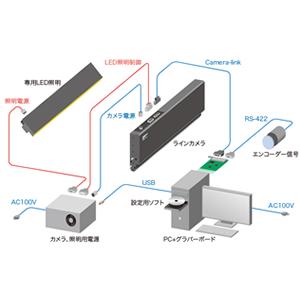 製品写真:ラインカメラ周辺機器